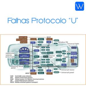 """Citroen – Códigos de Falha – Protocólo """"U"""" - Web Automotivo"""