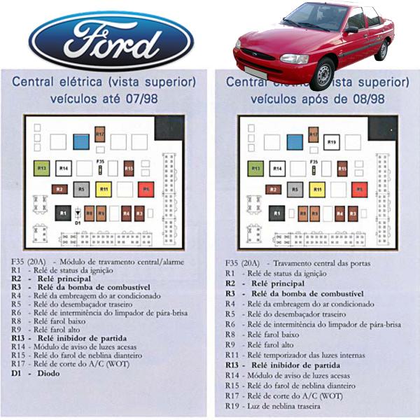 In U00edcio    Posts Com A Tag U0026quot Manual Servico Ford Escort U0026quot